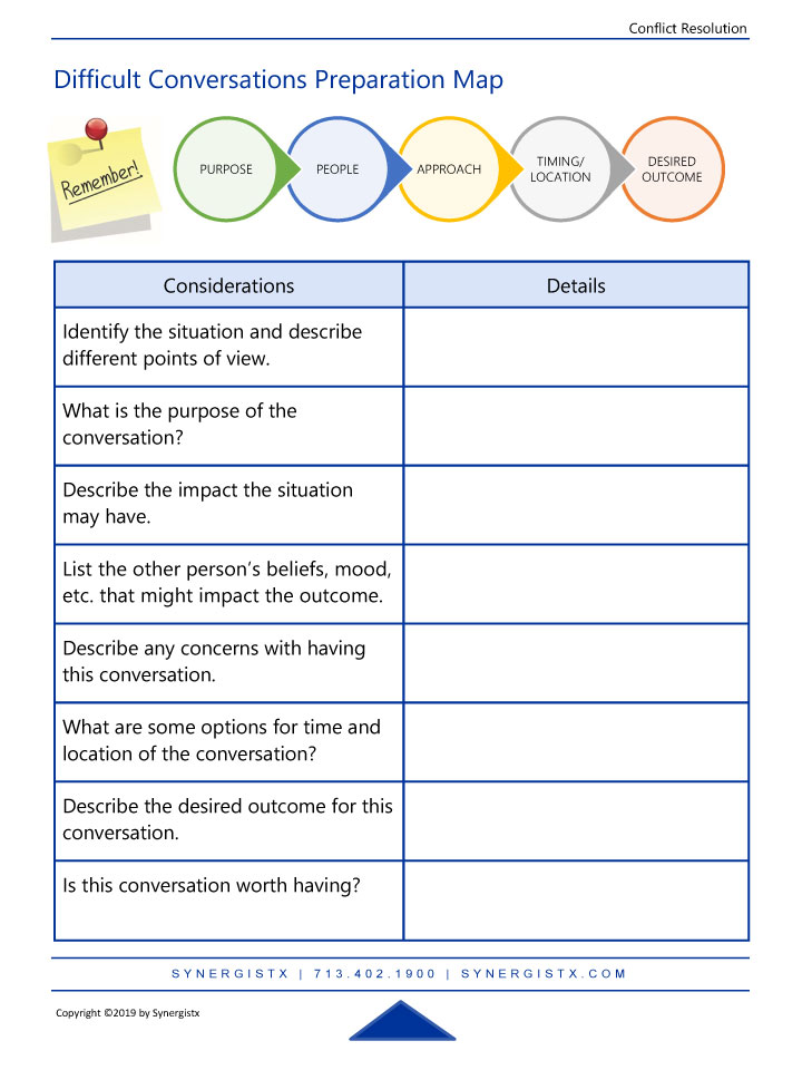 difficult conversations preparation map sample image